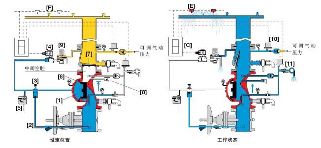伯尔梅特预作用阀 400E-7DM原理图