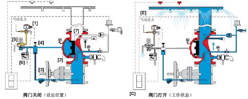 伯尔梅特400E-3M原理图